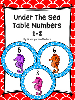 Under The Sea Table Numbers 1-8
