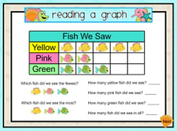 Under Water Graphing {Smart Board Lessons}