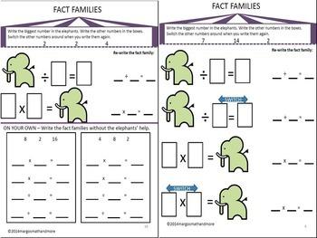 #backtoschool Preprinted Under the Big Top Fact Family Fun 2x 3x 4x 5x