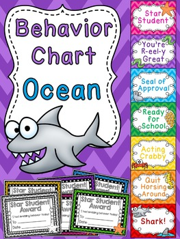 Under the Sea Behavior Chart (Ocean Theme Classroom)