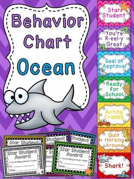 Under the sea behavior chart ocean theme classroom by miss giraffe