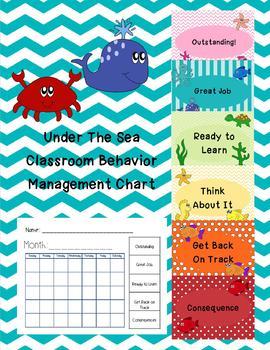 Under the Sea Classroom Behavior Management Chart