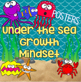Under the Sea Mindset Posters Ocean Themed