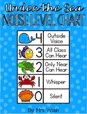 Under the Sea Noise Level Chart