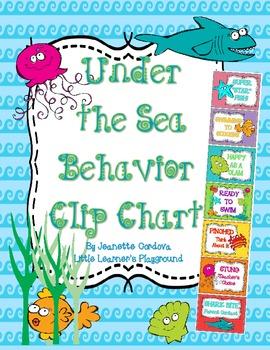Under the Sea Ocean Themed Behavior Clip Chart