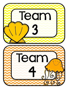 Under the Sea- Ocean Themed Table Signs (Chevron Collection)