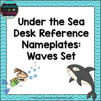 Under the Sea Waves Desk Reference Nameplates