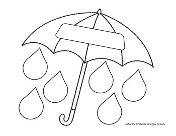 Under the Umbrella Category Visual Aid