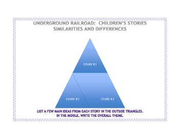 Underground Railroad: Children's Stories: Similarities and Differences