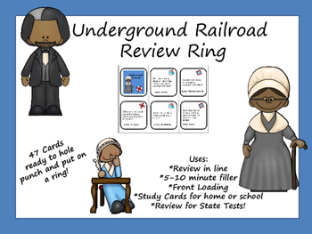 Underground Railroad Review Ring
