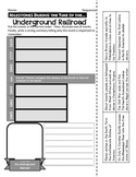 Underground Railroad - Timeline