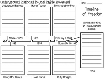 Underground Railroad To The Civil Rights Movement Timeline