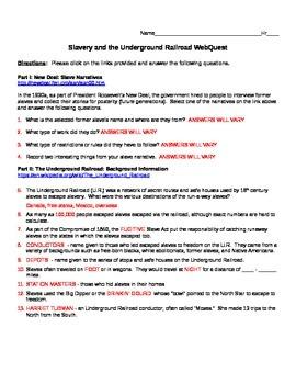 Underground Railroad and Slavery WebQuest