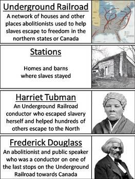Underground Railroad Word Wall Cards