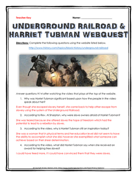 Underground Railroad and Harriet Tubman - Webquest with ...