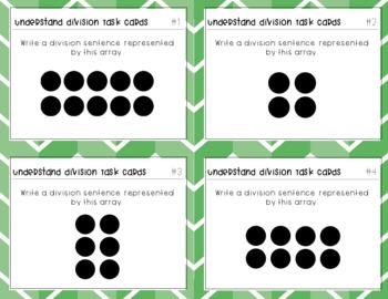 Understand Division Task Cards