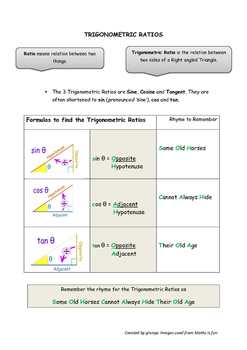 Understand Trigonometric Ratios Rule Formula Sheet