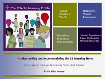 Understand/Accommodate 12 Learning Styles - Eclectic Learning Profile