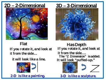 Understanding 2D vs. 3D - FREE Quick PowerPoint {Common Core}