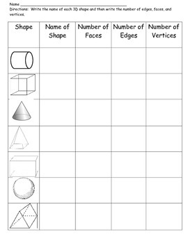 Understanding 3D Shapes