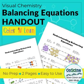 Understanding A Balanced Chemical Equation HANDOUT