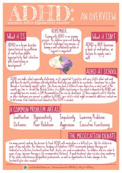 Understanding ADHD: Full Series Bundle