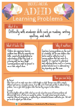 Understanding ADHD: Learning Problems