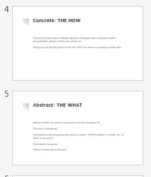 Understanding AP Literature Prompts