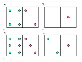 Understanding Addition - First Grade enVision Math - math centers