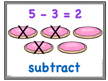 Math Topic 2 - Understanding Subtraction - 2015 Version