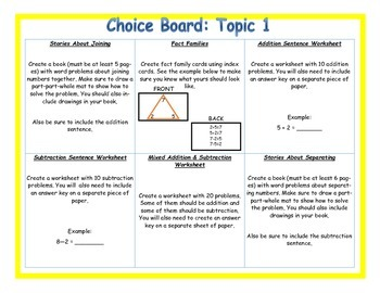 Understanding Addition and Subtraction Choice Board