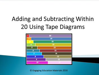 Understanding Addition and Subtraction Using Tape Diagrams
