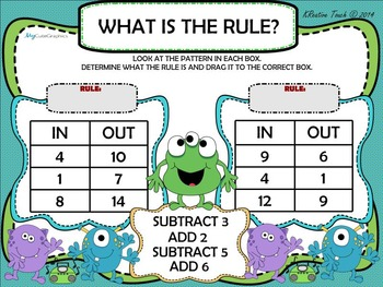 Understanding Addition and Subtraction Strategies SMARTBOARD UNIT