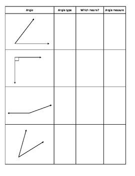 Understanding Angles