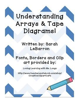 Understanding Arrays & Tape Diagrams