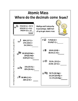 Atomic Mass - Where do the decimals come from?