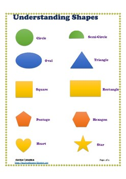 Understanding Basic Shapes