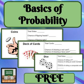 Understanding Basics for Probability