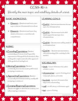 Understanding CCSS RI.1.2 - Breaking Down the Standard (red star border)