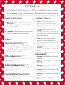 Understanding CCSS RI.1.9 - Breaking Down the Standard (red star border)