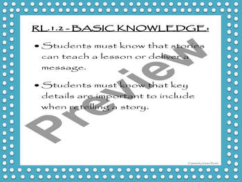 Understanding CCSS RL.1.2 - Breaking Down the Standard