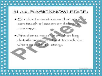Understanding CCSS RL.1.2 - Breaking Down the Standard