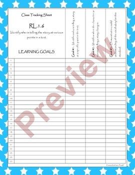 Understanding CCSS RL.1.6 - Breaking Down the Standard (blue star border)