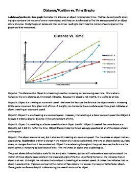 Calculating Speed, Time, Distance, and Graphing Motion - Distance Time Graphs