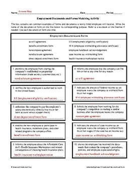 Understanding Career and Employment Documents & Forms Activities