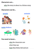 Understanding Character Poster