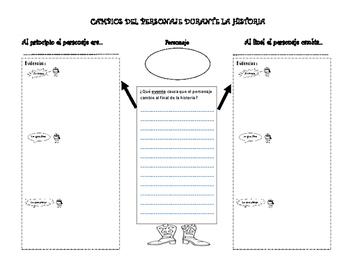 Understanding Character (Spanish)