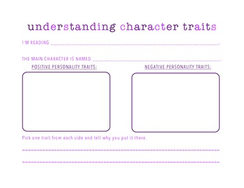 Understanding Character Traits Graphic Organizer Set