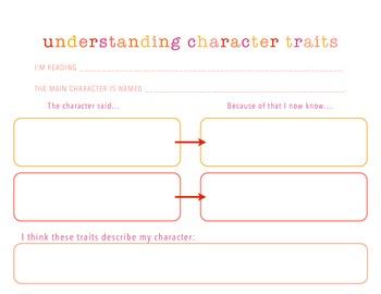 Understanding Character Traits Graphic Organizer Set