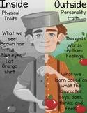 Johnny Appleseed- Understanding Characteristics